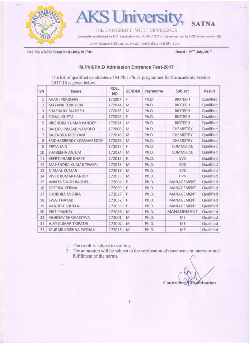 Result of M.Phil./Ph.D. Entrance Test -2017